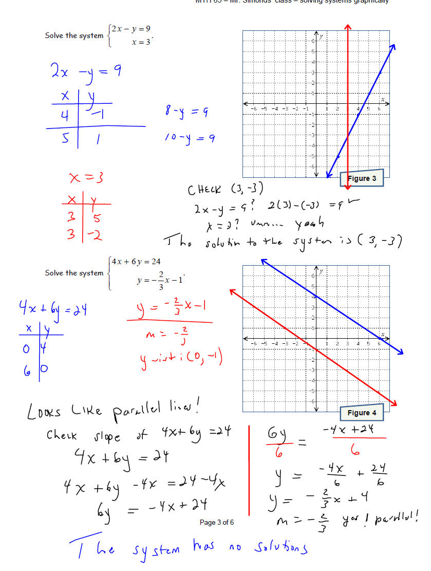 MATH 237 LINEAR ALGEBRA